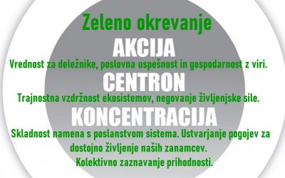 Centron za zeleno okrevanje gospodarstva