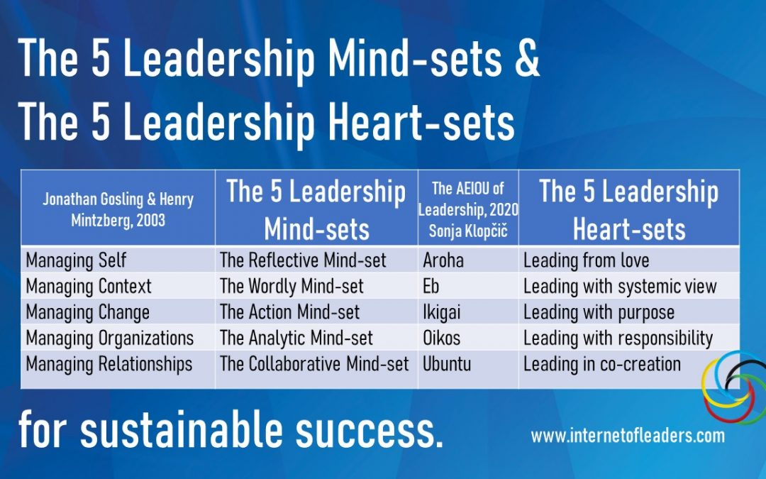 The Five Leadership Heart-Sets for Sustainable Future